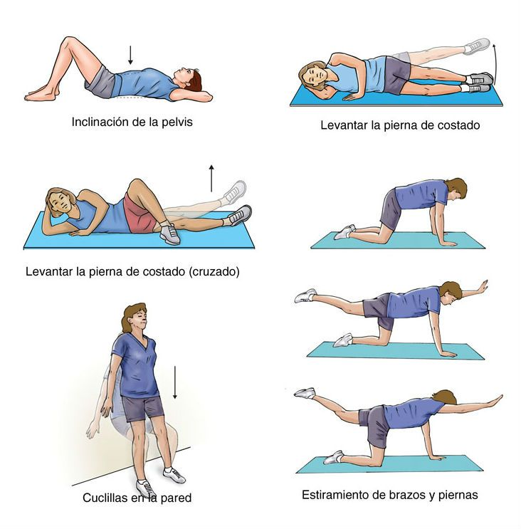 Aumentar el pecho en 2 dimensiones del ejercicio